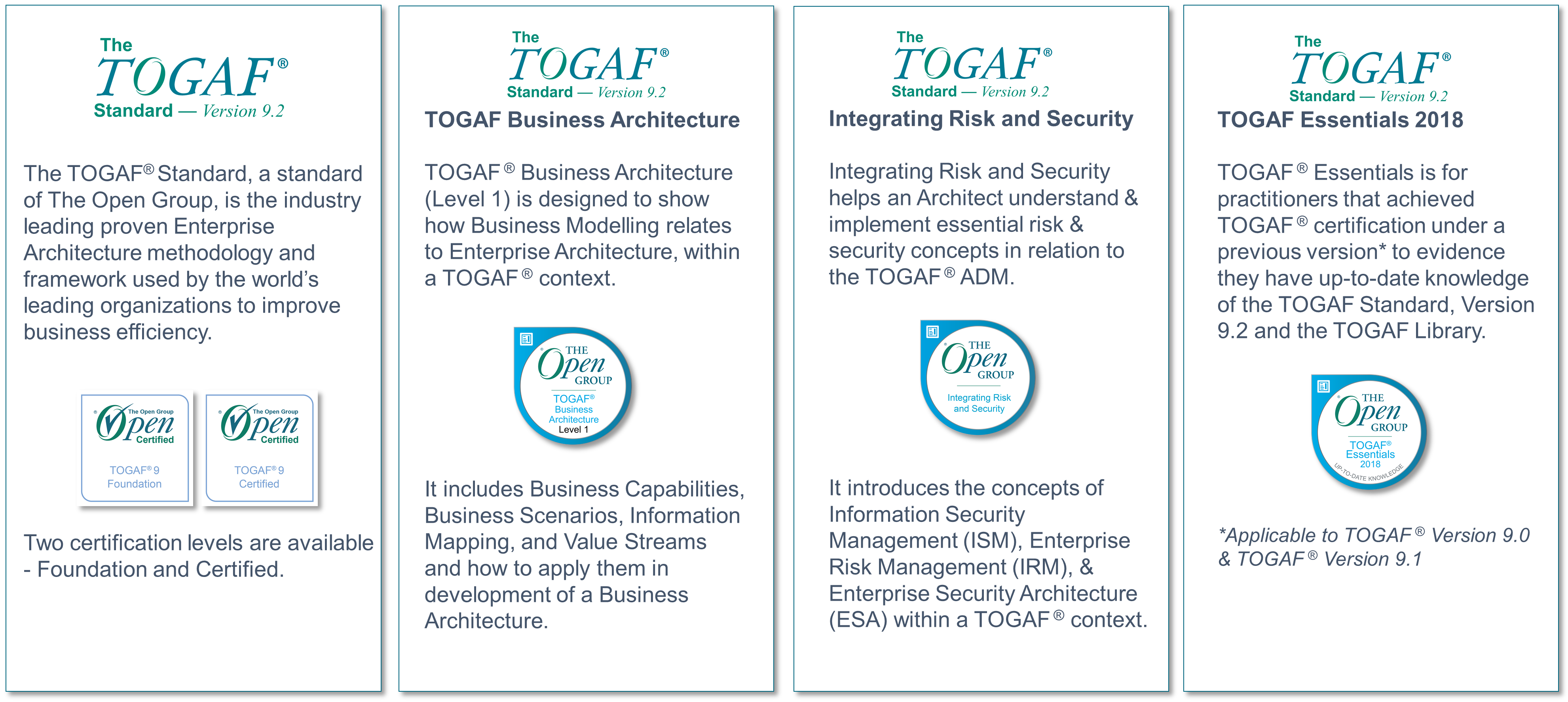 TOGAF Certification Portfolio
