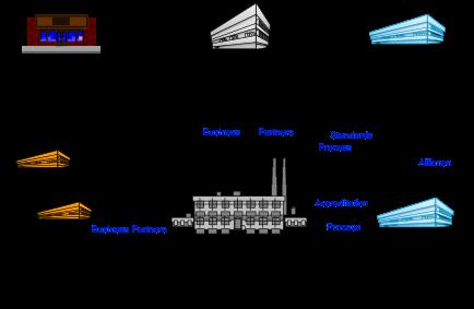 The Open Trusted Technology Provider™ Standard (O-TTPS) Certification Program